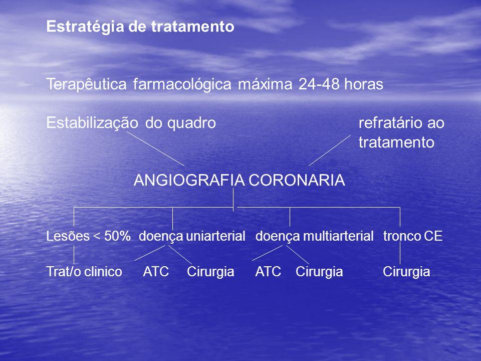 Estratégia de tratamento Terapêutica farmacológica máxima 24-48 horas Estabilização do quadrorefratário ao tratamento ANGIOGRAFIA CORONARIA Lesões < 5