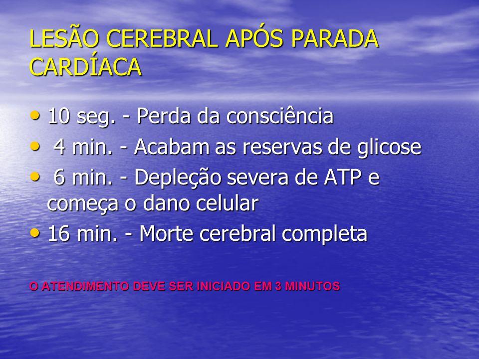 LESÃO CEREBRAL APÓS PARADA CARDÍACA • 10 seg.- Perda da consciência • 4 min.