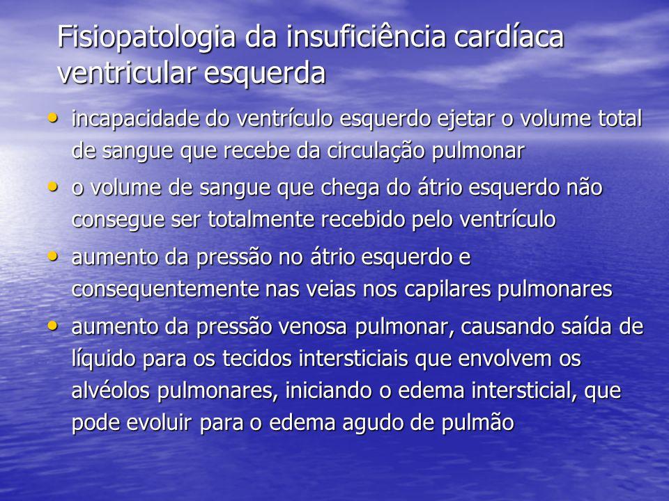 Fisiopatologia da insuficiência cardíaca ventricular esquerda • incapacidade do ventrículo esquerdo ejetar o volume total de sangue que recebe da circulação pulmonar • o volume de sangue que chega do átrio esquerdo não consegue ser totalmente recebido pelo ventrículo • aumento da pressão no átrio esquerdo e consequentemente nas veias nos capilares pulmonares • aumento da pressão venosa pulmonar, causando saída de líquido para os tecidos intersticiais que envolvem os alvéolos pulmonares, iniciando o edema intersticial, que pode evoluir para o edema agudo de pulmão