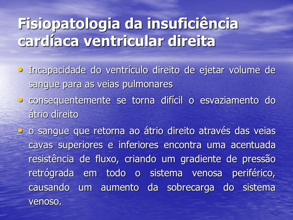 Fisiopatologia da insuficiência cardíaca ventricular direita • Incapacidade do ventrículo direito de ejetar volume de sangue para as veias pulmonares