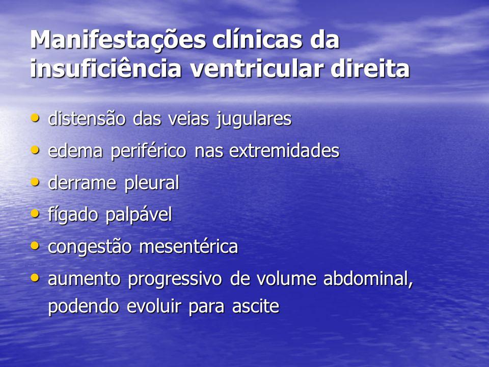 Manifestações clínicas da insuficiência ventricular direita • distensão das veias jugulares • edema periférico nas extremidades • derrame pleural • fí