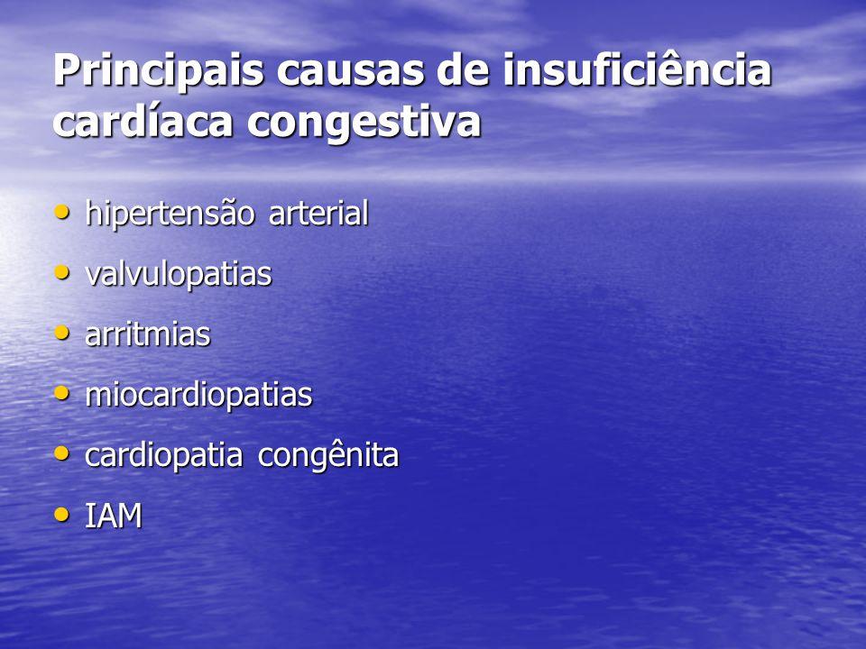 Principais causas de insuficiência cardíaca congestiva • hipertensão arterial • valvulopatias • arritmias • miocardiopatias • cardiopatia congênita • IAM