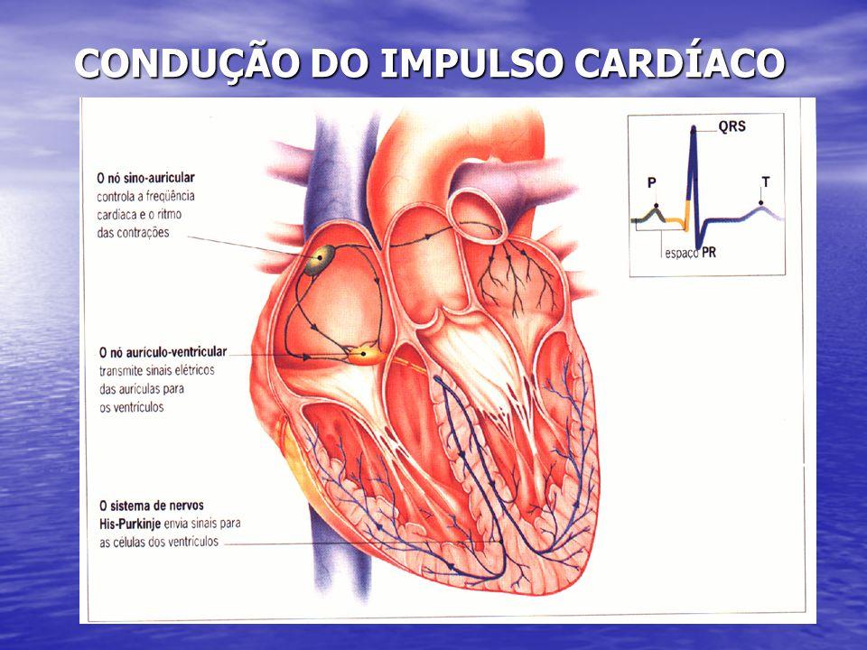 Taquicardia supraventricular paroxística Etiologia: Etiologia: • Indivíduos sem doença cardíaca constituem 50% dos casos de TSVP.