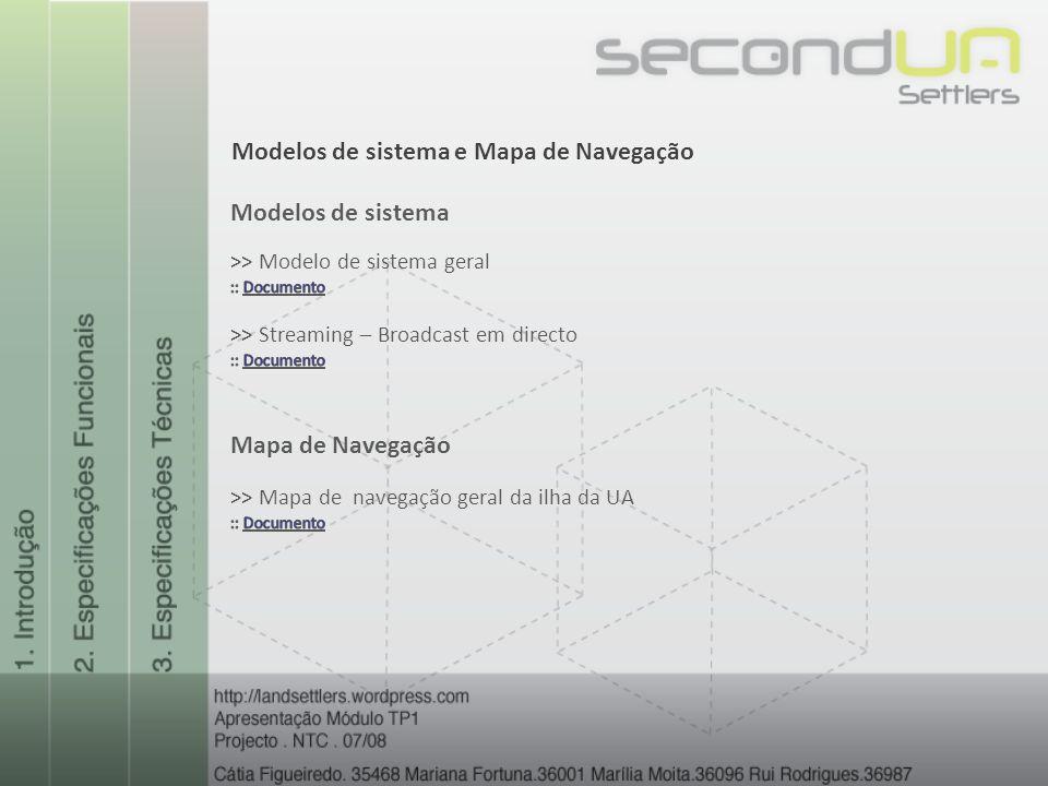 Modelos de sistema e Mapa de Navegação