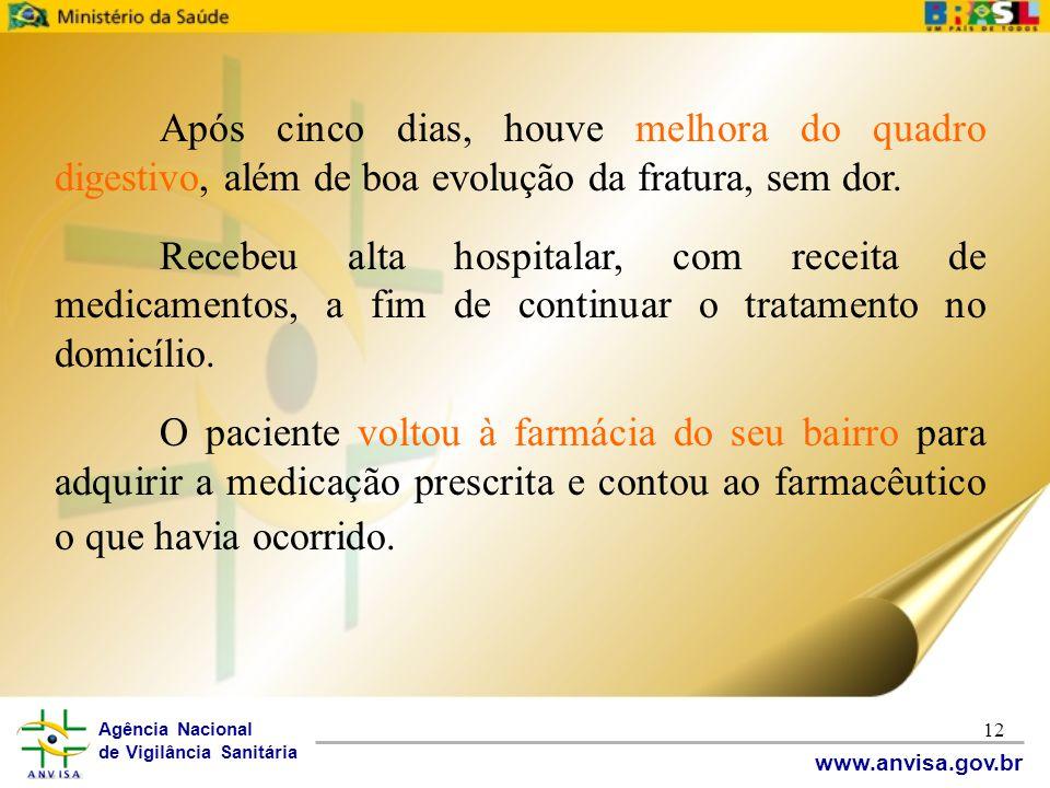 Agência Nacional de Vigilância Sanitária www.anvisa.gov.br 12 Após cinco dias, houve melhora do quadro digestivo, além de boa evolução da fratura, sem