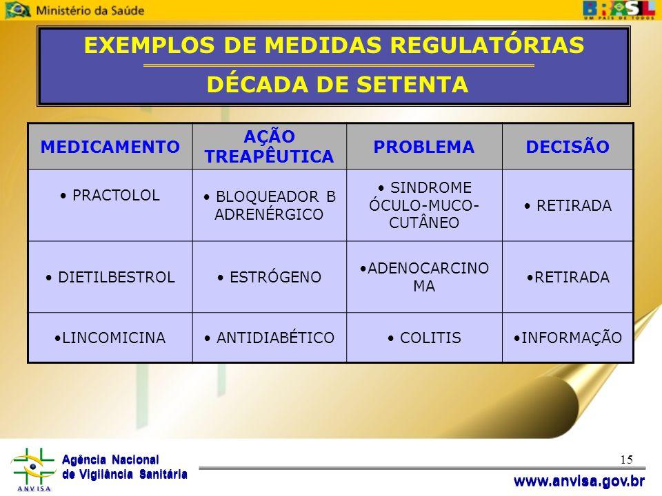 Agência Nacional de Vigilância Sanitária www.anvisa.gov.br 15 MEDICAMENTO AÇÃO TREAPÊUTICA PROBLEMADECISÃO • PRACTOLOL • BLOQUEADOR B ADRENÉRGICO • SI