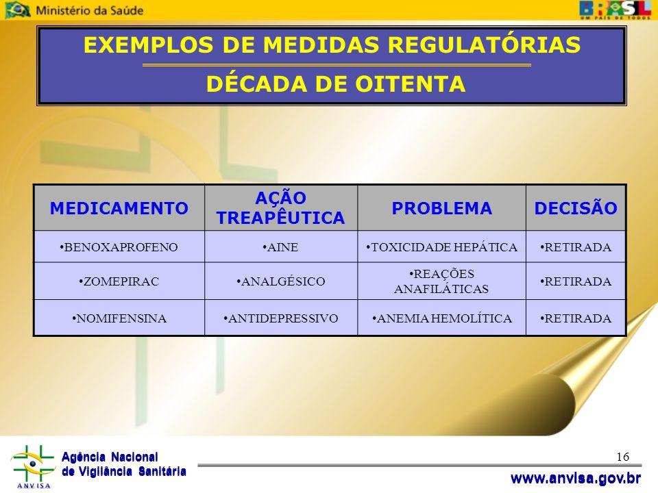 Agência Nacional de Vigilância Sanitária www.anvisa.gov.br 16 MEDICAMENTO AÇÃO TREAPÊUTICA PROBLEMADECISÃO •BENOXAPROFENO•AINE•TOXICIDADE HEPÁTICA•RET