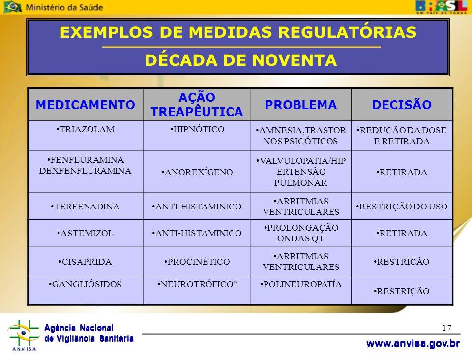Agência Nacional de Vigilância Sanitária www.anvisa.gov.br 17 MEDICAMENTO AÇÃO TREAPÊUTICA PROBLEMADECISÃO •TRIAZOLAM•HIPNÓTICO •AMNESIA,TRASTOR NOS P