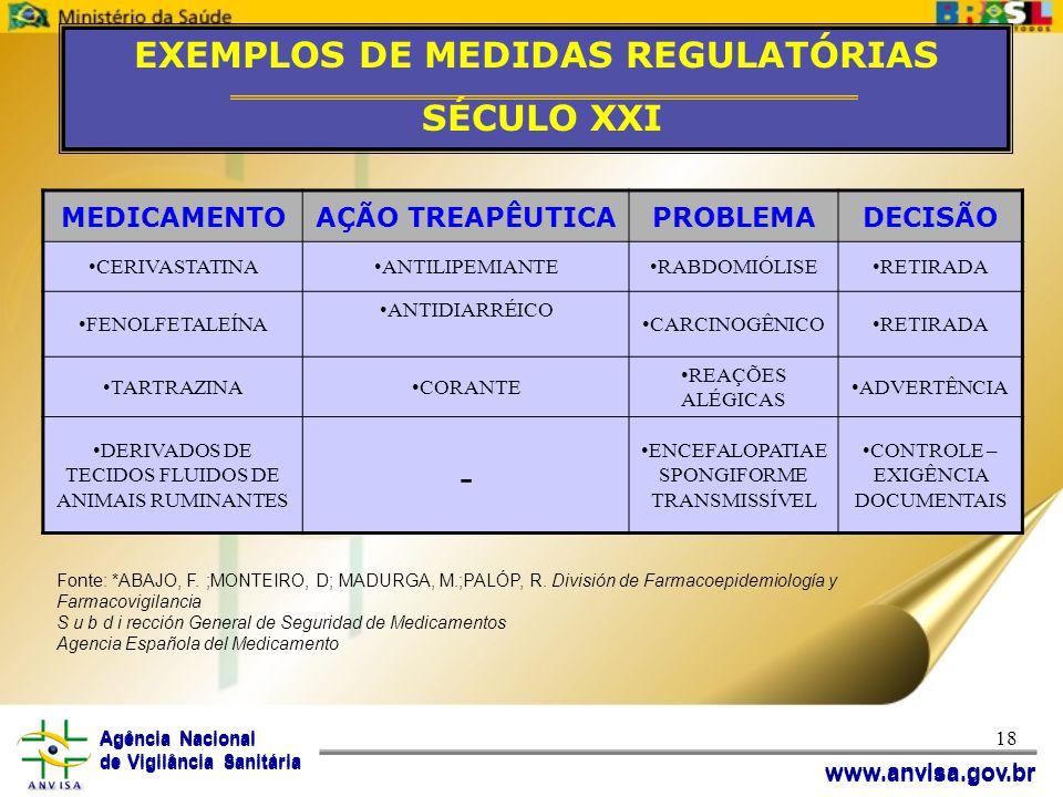Agência Nacional de Vigilância Sanitária www.anvisa.gov.br 18 MEDICAMENTOAÇÃO TREAPÊUTICAPROBLEMADECISÃO •CERIVASTATINA•ANTILIPEMIANTE•RABDOMIÓLISE•RE