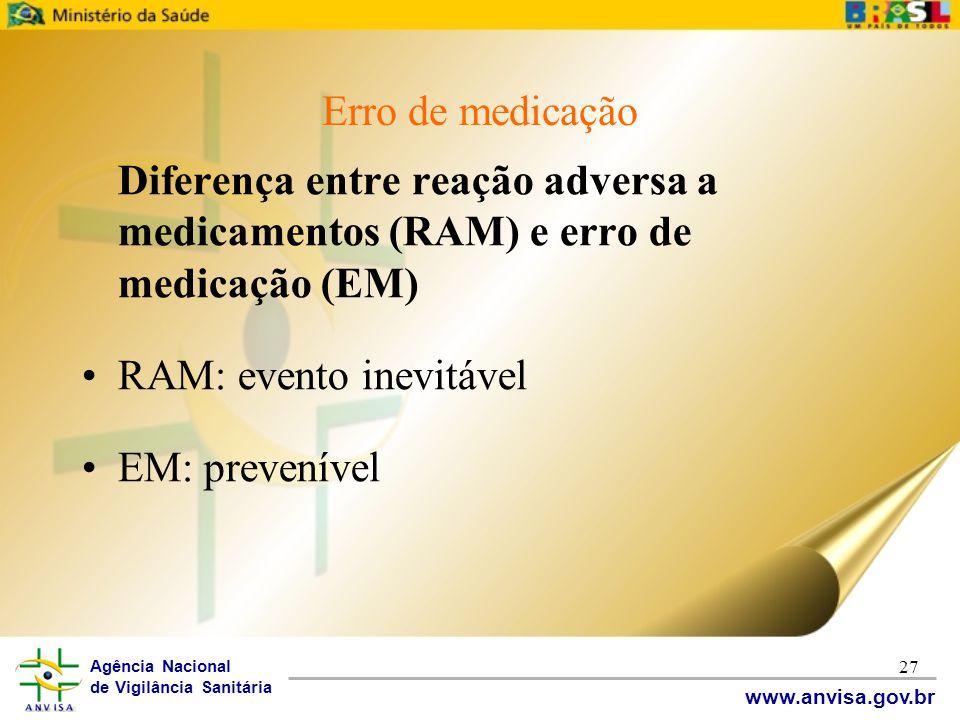 Agência Nacional de Vigilância Sanitária www.anvisa.gov.br 27 Erro de medicação Diferença entre reação adversa a medicamentos (RAM) e erro de medicaçã