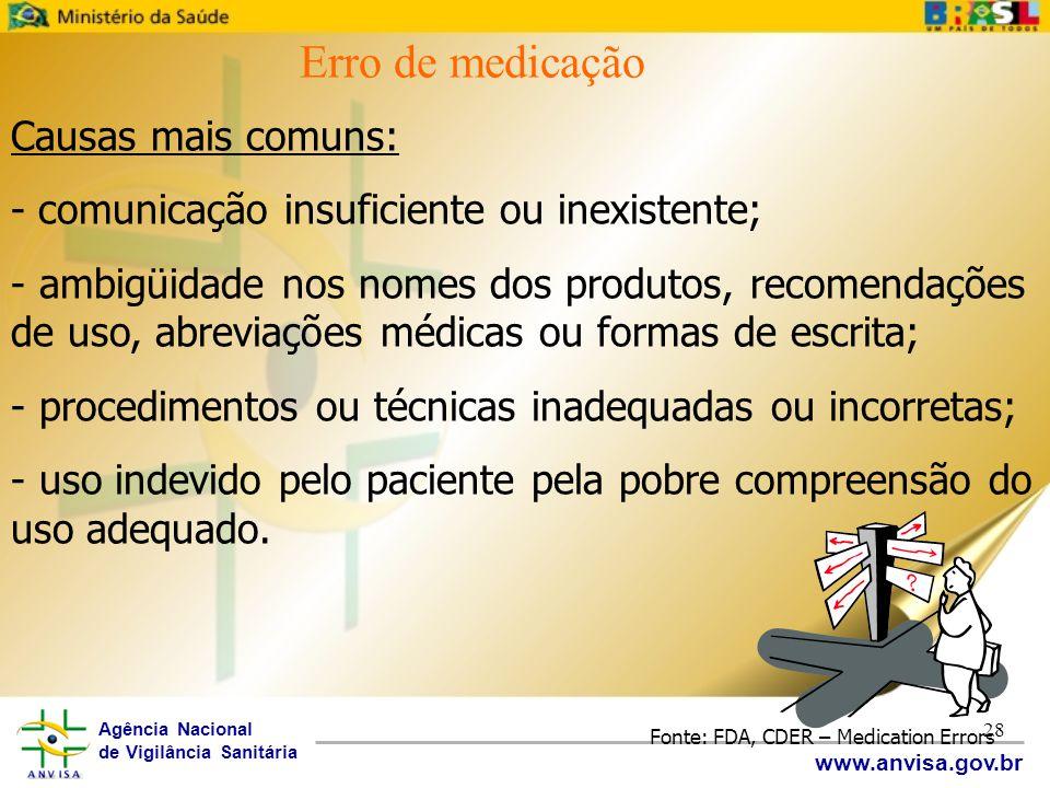 Agência Nacional de Vigilância Sanitária www.anvisa.gov.br 28 Causas mais comuns: - comunicação insuficiente ou inexistente; - ambigüidade nos nomes d