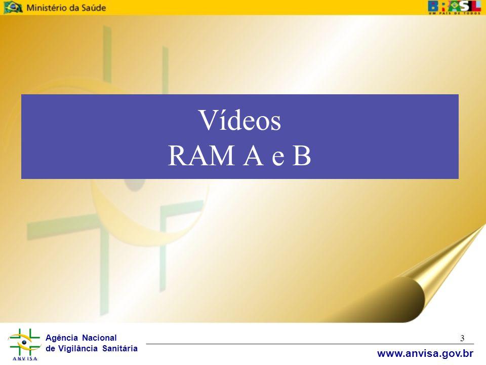 Agência Nacional de Vigilância Sanitária www.anvisa.gov.br 3 Vídeos RAM A e B