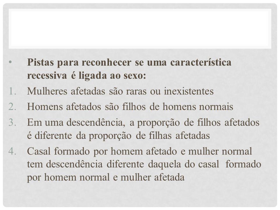 • Pistas para reconhecer se uma característica recessiva é ligada ao sexo: 1.Mulheres afetadas são raras ou inexistentes 2.Homens afetados são filhos