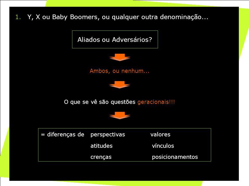 1.Y, X ou Baby Boomers, ou qualquer outra denominação... Aliados ou Adversários? O que se vê são questões geracionais!!! = diferenças deperspectivas v