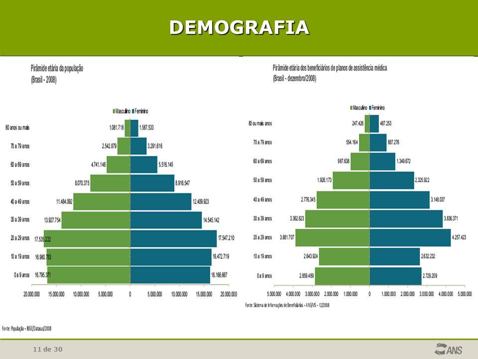 11 de 30 DEMOGRAFIA
