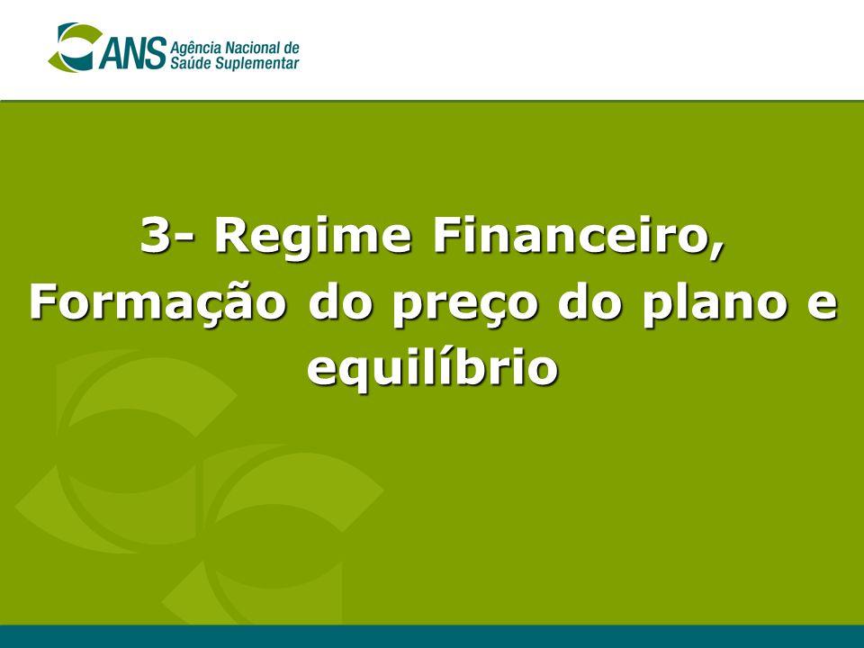 3- Regime Financeiro, Formação do preço do plano e equilíbrio