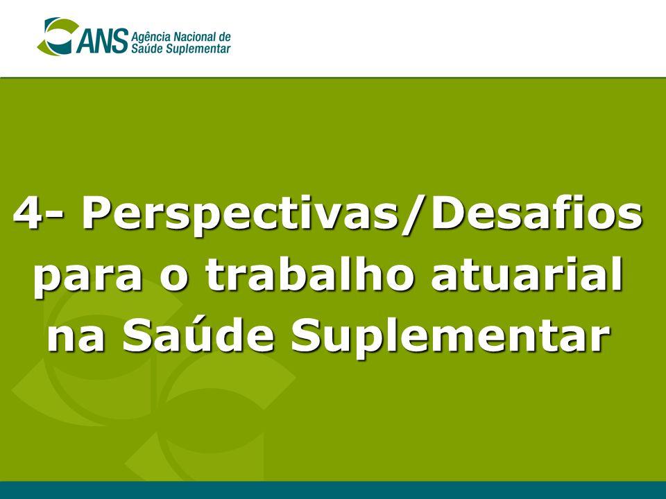 4- Perspectivas/Desafios para o trabalho atuarial na Saúde Suplementar