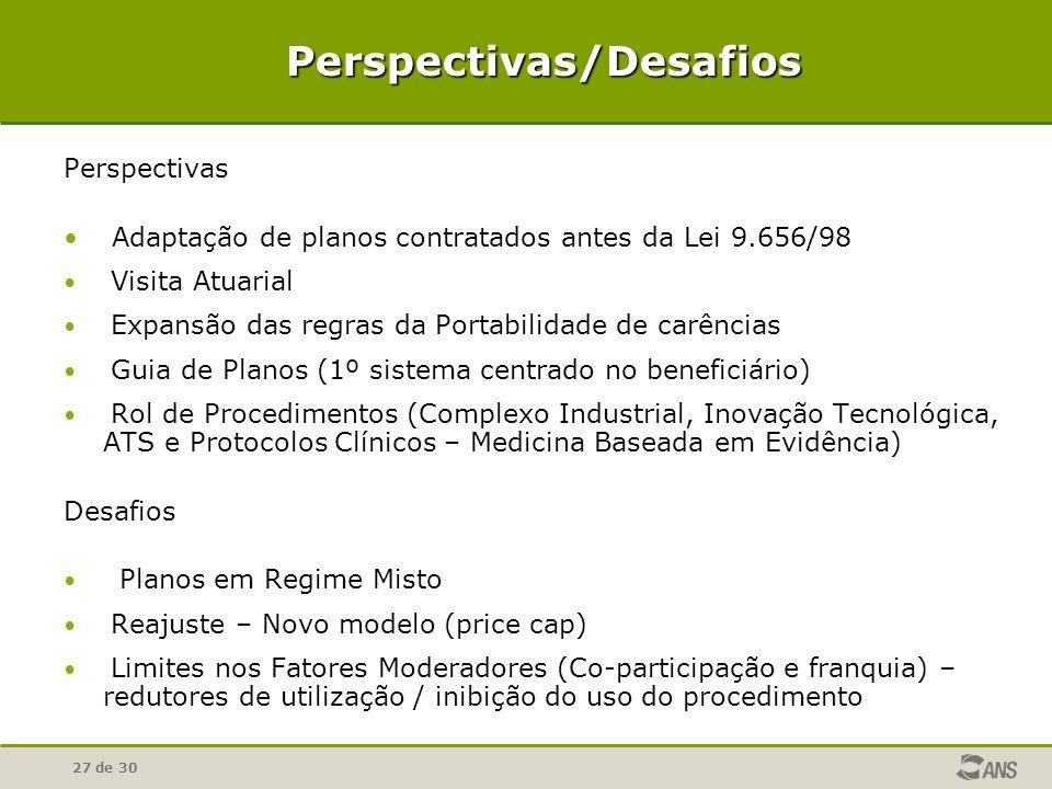27 de 30 Perspectivas • Adaptação de planos contratados antes da Lei 9.656/98 • Visita Atuarial • Expansão das regras da Portabilidade de carências •