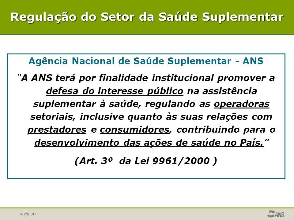 5 de 30 Regulação do Setor da Saúde Suplementar ANS • Autarquia vinculada ao MS • 51.995.832 Beneficiários em planos de saúde (ANS, 12/2008) • 1.762 Operadoras ativas (ANS, 12/2008)