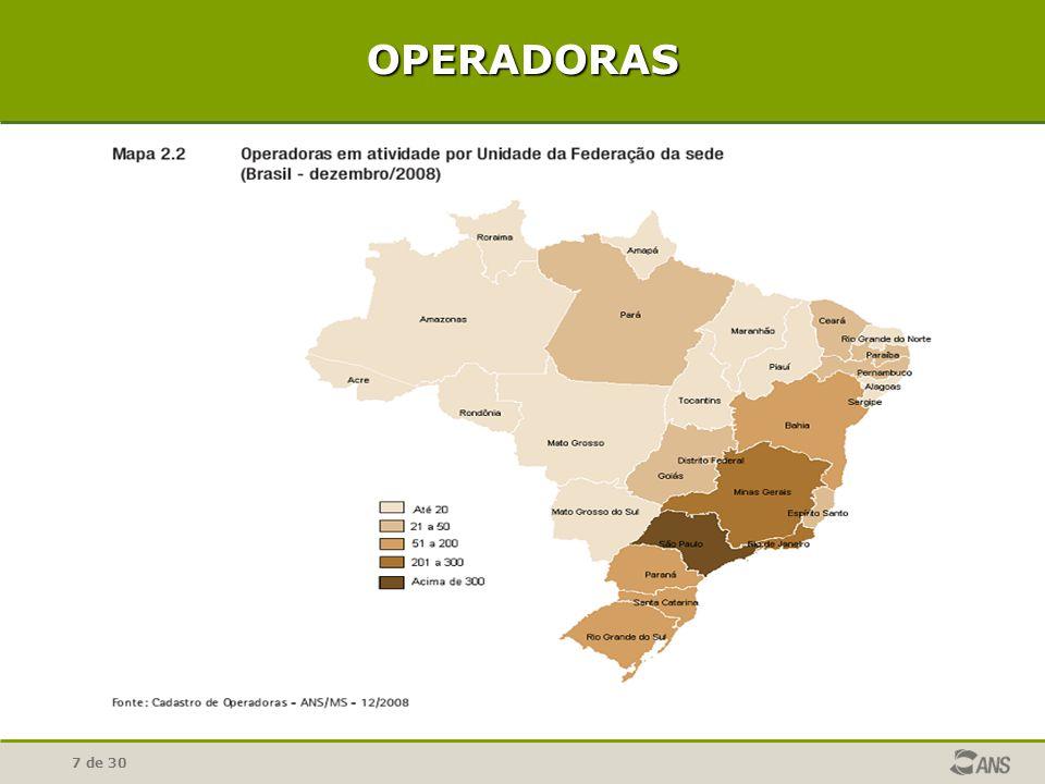 2- Aspectos Econômicos e Demográficos do mercado de Saúde Suplementar
