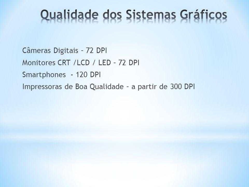 Câmeras Digitais – 72 DPI Monitores CRT /LCD / LED – 72 DPI Smartphones - 120 DPI Impressoras de Boa Qualidade – a partir de 300 DPI