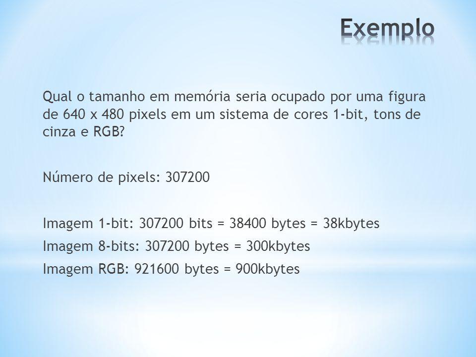 Qual o tamanho em memória seria ocupado por uma figura de 640 x 480 pixels em um sistema de cores 1-bit, tons de cinza e RGB? Número de pixels: 307200
