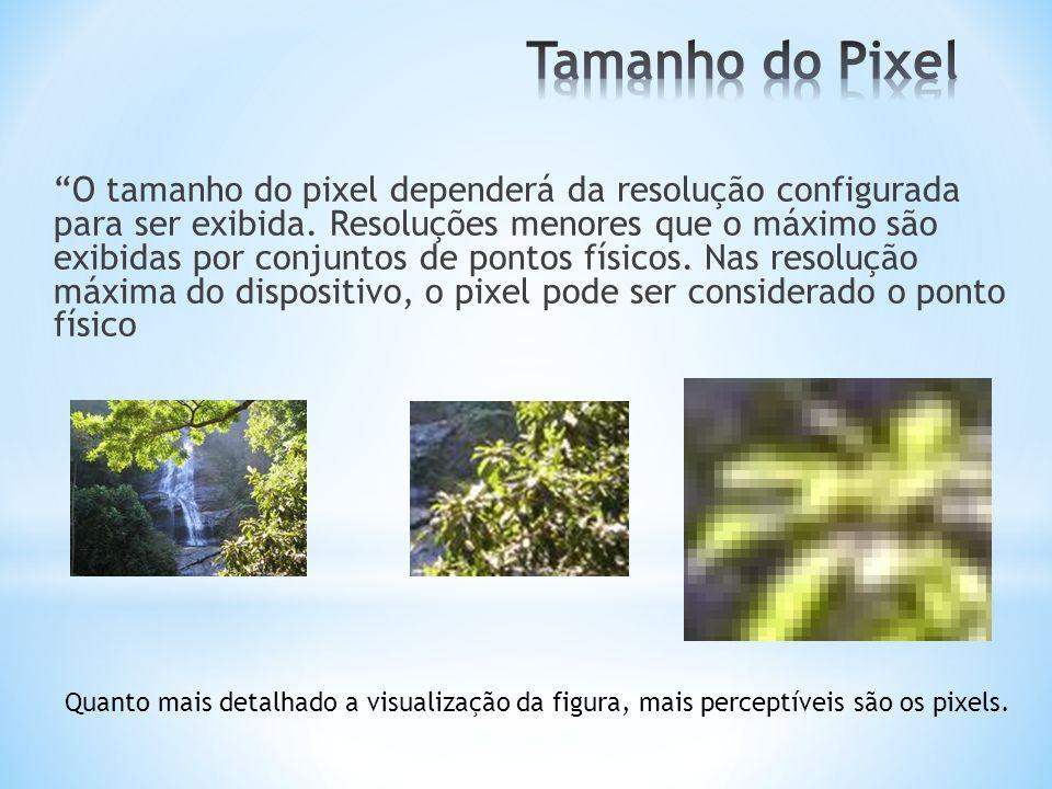 O tamanho do pixel dependerá da resolução configurada para ser exibida.