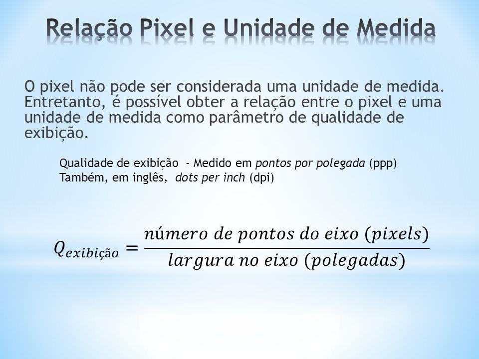 O pixel não pode ser considerada uma unidade de medida. Entretanto, é possível obter a relação entre o pixel e uma unidade de medida como parâmetro de