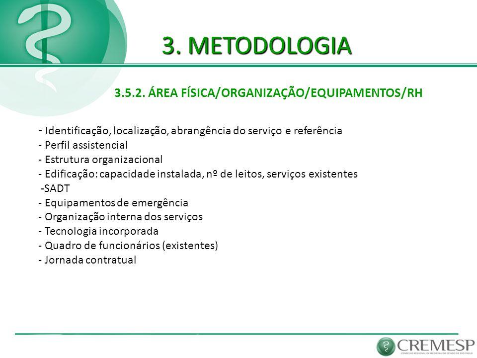 3. METODOLOGIA 3.5.2. ÁREA FÍSICA/ORGANIZAÇÃO/EQUIPAMENTOS/RH - Identificação, localização, abrangência do serviço e referência - Perfil assistencial