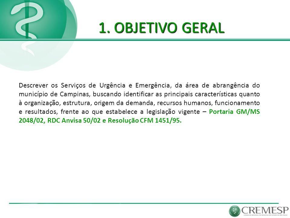 1. OBJETIVO GERAL Descrever os Serviços de Urgência e Emergência, da área de abrangência do município de Campinas, buscando identificar as principais