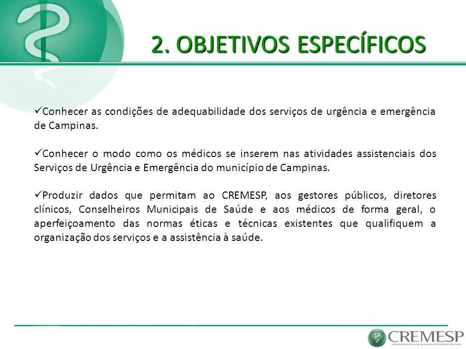 2. OBJETIVOS ESPECÍFICOS  Conhecer as condições de adequabilidade dos serviços de urgência e emergência de Campinas.  Conhecer o modo como os médico