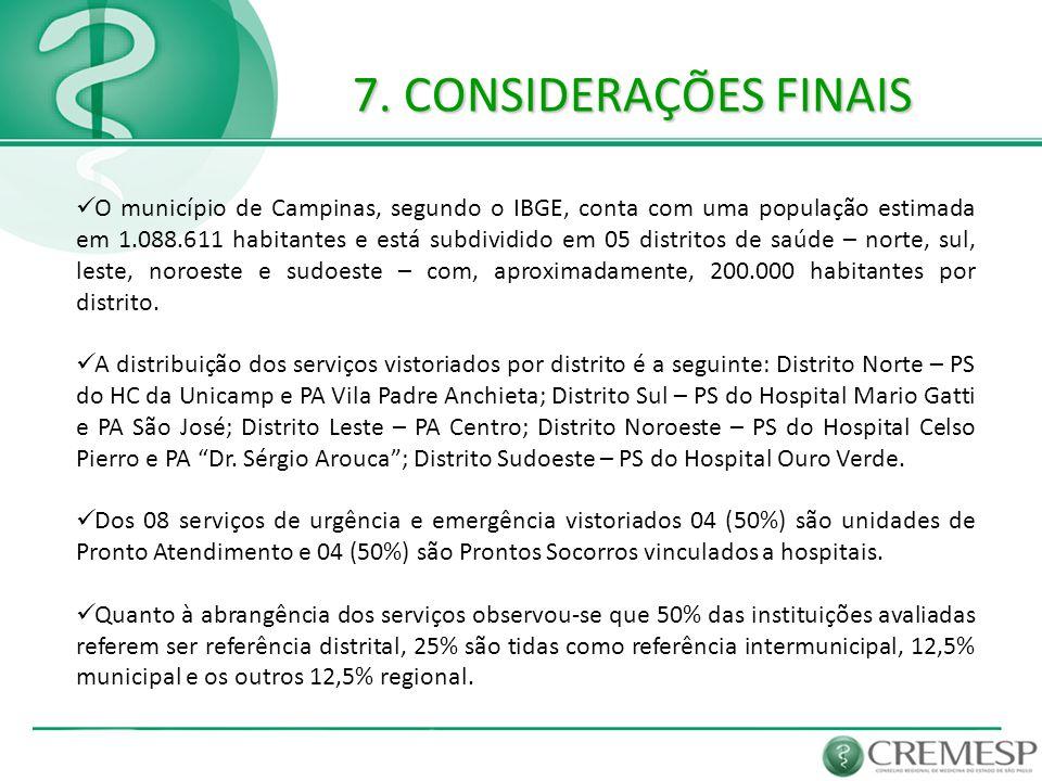 7. CONSIDERAÇÕES FINAIS  O município de Campinas, segundo o IBGE, conta com uma população estimada em 1.088.611 habitantes e está subdividido em 05 d