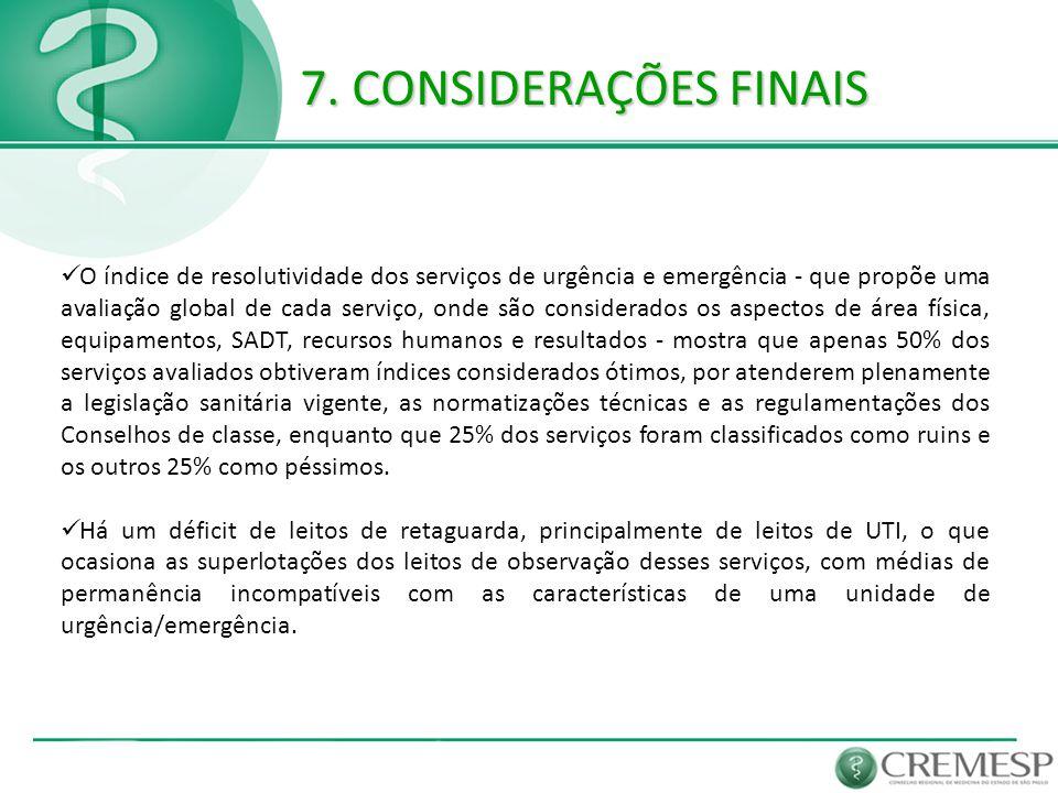  O índice de resolutividade dos serviços de urgência e emergência - que propõe uma avaliação global de cada serviço, onde são considerados os aspecto