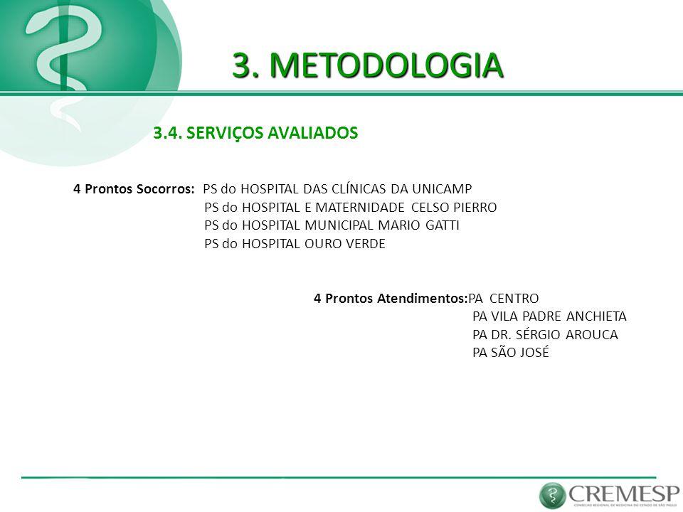 3. METODOLOGIA 4 Prontos Socorros: PS do HOSPITAL DAS CLÍNICAS DA UNICAMP PS do HOSPITAL E MATERNIDADE CELSO PIERRO PS do HOSPITAL MUNICIPAL MARIO GAT