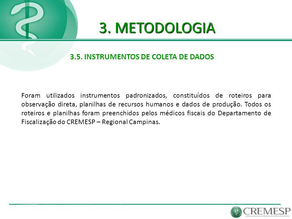 3. METODOLOGIA 3.5. INSTRUMENTOS DE COLETA DE DADOS Foram utilizados instrumentos padronizados, constituídos de roteiros para observação direta, plani