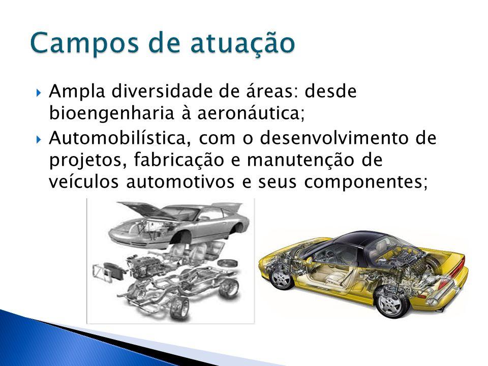  Ampla diversidade de áreas: desde bioengenharia à aeronáutica;  Automobilística, com o desenvolvimento de projetos, fabricação e manutenção de veíc