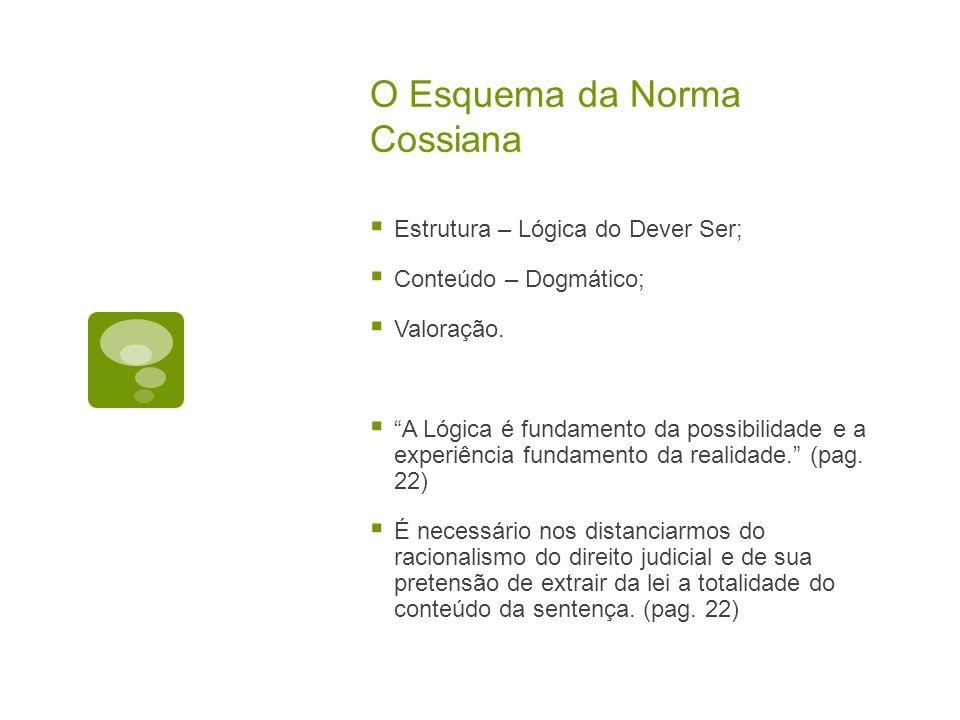 O Esquema da Norma Cossiana  Estrutura – Lógica do Dever Ser;  Conteúdo – Dogmático;  Valoração.