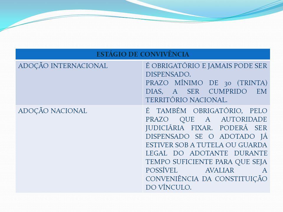 ESTÁGIO DE CONVIVÊNCIA ADOÇÃO INTERNACIONALÉ OBRIGATÓRIO E JAMAIS PODE SER DISPENSADO.