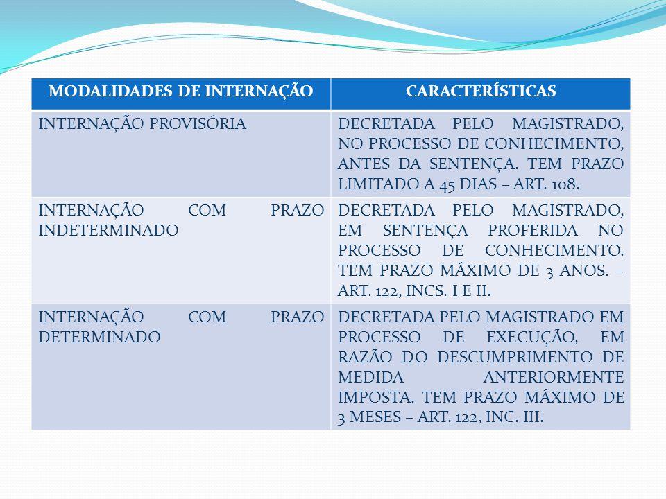 MODALIDADES DE INTERNAÇÃOCARACTERÍSTICAS INTERNAÇÃO PROVISÓRIADECRETADA PELO MAGISTRADO, NO PROCESSO DE CONHECIMENTO, ANTES DA SENTENÇA.