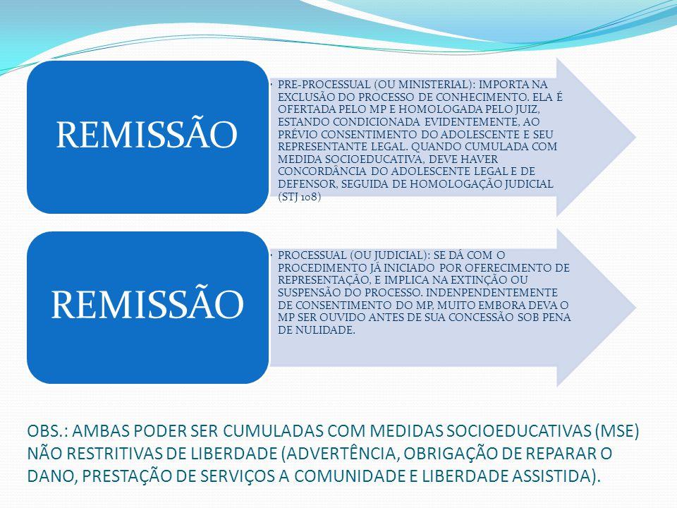 OBS.: AMBAS PODER SER CUMULADAS COM MEDIDAS SOCIOEDUCATIVAS (MSE) NÃO RESTRITIVAS DE LIBERDADE (ADVERTÊNCIA, OBRIGAÇÃO DE REPARAR O DANO, PRESTAÇÃO DE SERVIÇOS A COMUNIDADE E LIBERDADE ASSISTIDA).