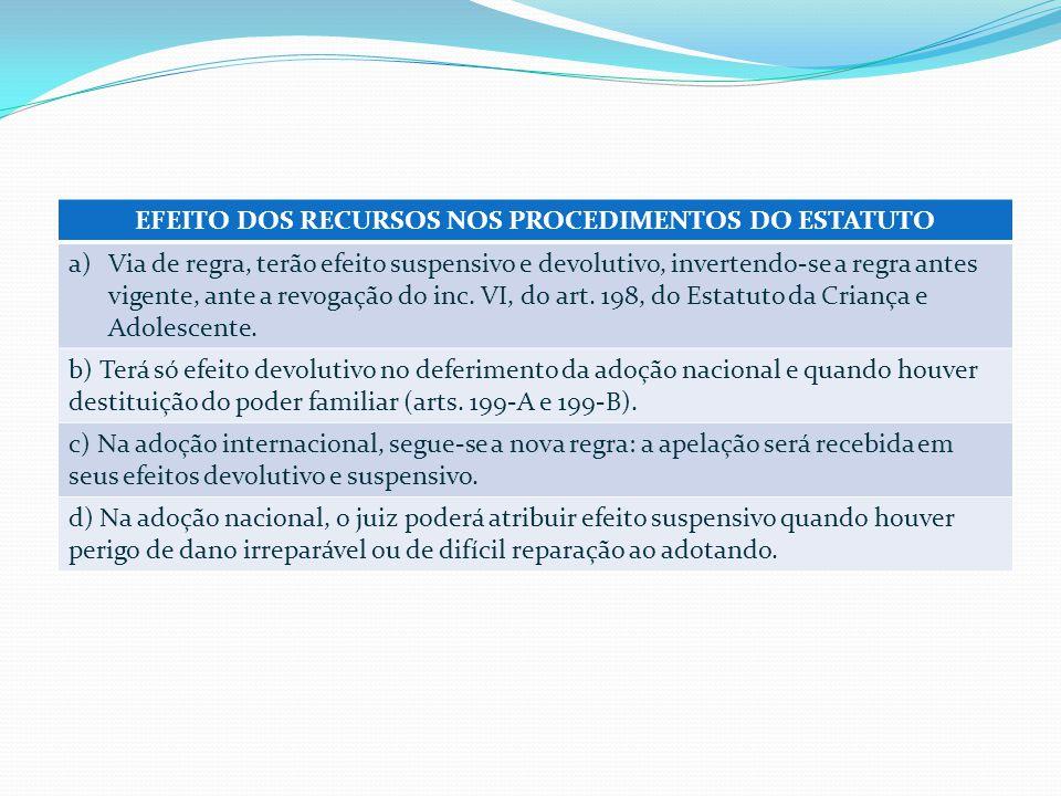 EFEITO DOS RECURSOS NOS PROCEDIMENTOS DO ESTATUTO a)Via de regra, terão efeito suspensivo e devolutivo, invertendo-se a regra antes vigente, ante a revogação do inc.