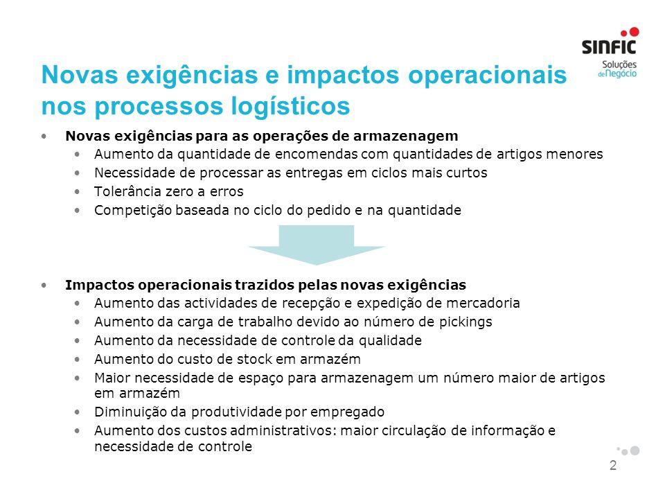 2 Novas exigências e impactos operacionais nos processos logísticos •Novas exigências para as operações de armazenagem •Aumento da quantidade de encom