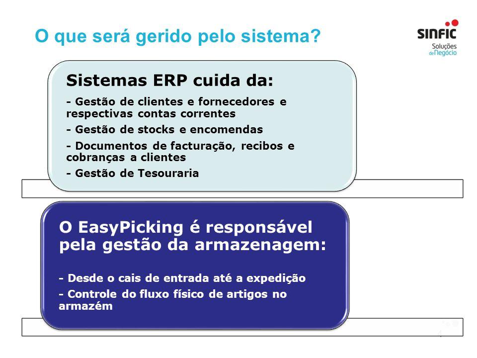4 O que será gerido pelo sistema? Sistemas ERP cuida da: - Gestão de clientes e fornecedores e respectivas contas correntes - Gestão de stocks e encom