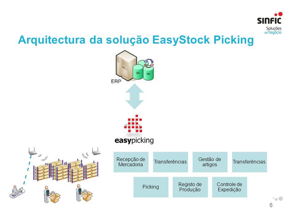 6 Arquitectura da solução EasyStock Picking Recepção de Mercadoria Transferências Gestão de artigos Transferências Picking Registo de Produção Control