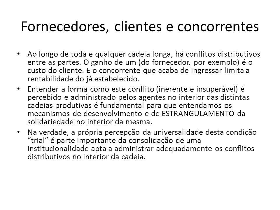 Fornecedores, clientes e concorrentes • Ao longo de toda e qualquer cadeia longa, há conflitos distributivos entre as partes. O ganho de um (do fornec