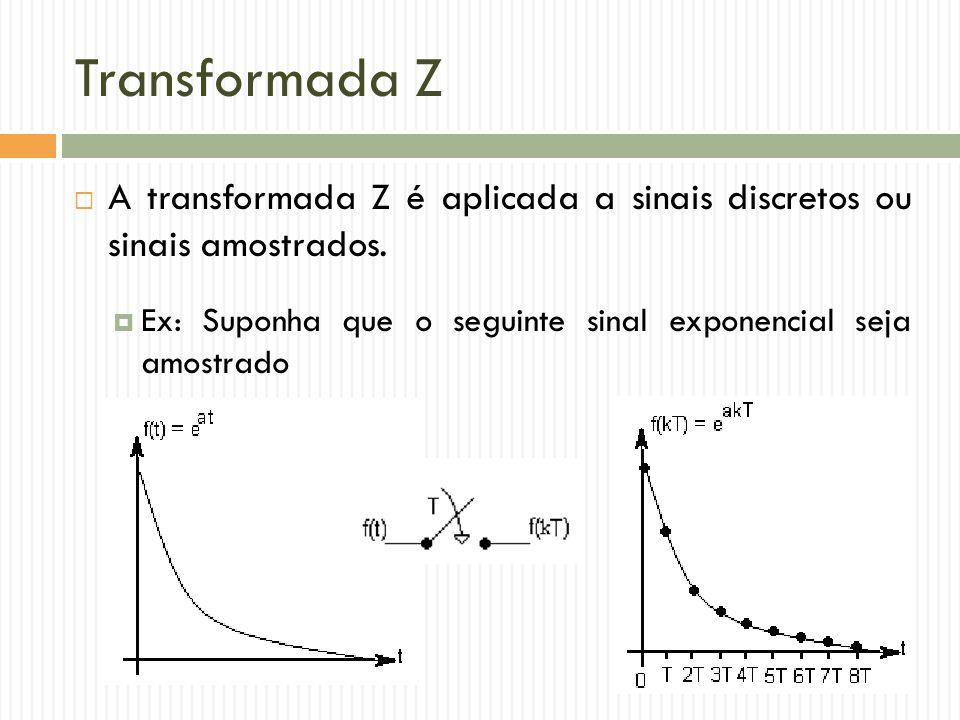 Transformada Z  A transformada Z é aplicada a sinais discretos ou sinais amostrados.  Ex: Suponha que o seguinte sinal exponencial seja amostrado