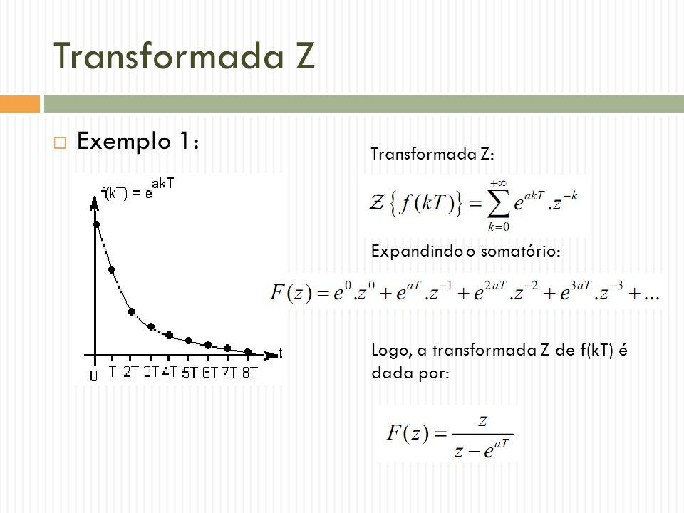 Transformada Z  Exemplo 2 – Seja o sinal amostrado y(kT): Transformada Z: Transformada Z de y(kT): ou