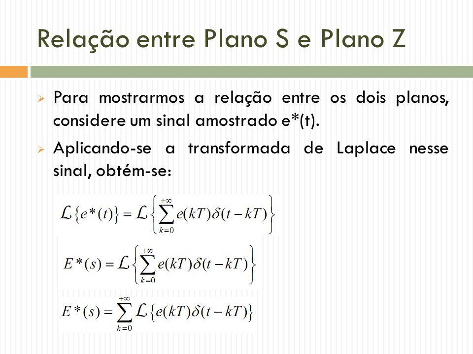 Relação entre Plano S e Plano Z  Como o sinal e(kT) é constante dentro da transformada, temos:  Pela propriedade da transformada de Laplace, uma função translada tem a seguinte transformada:  Assim, (Propriedade da Transformada de Laplace)