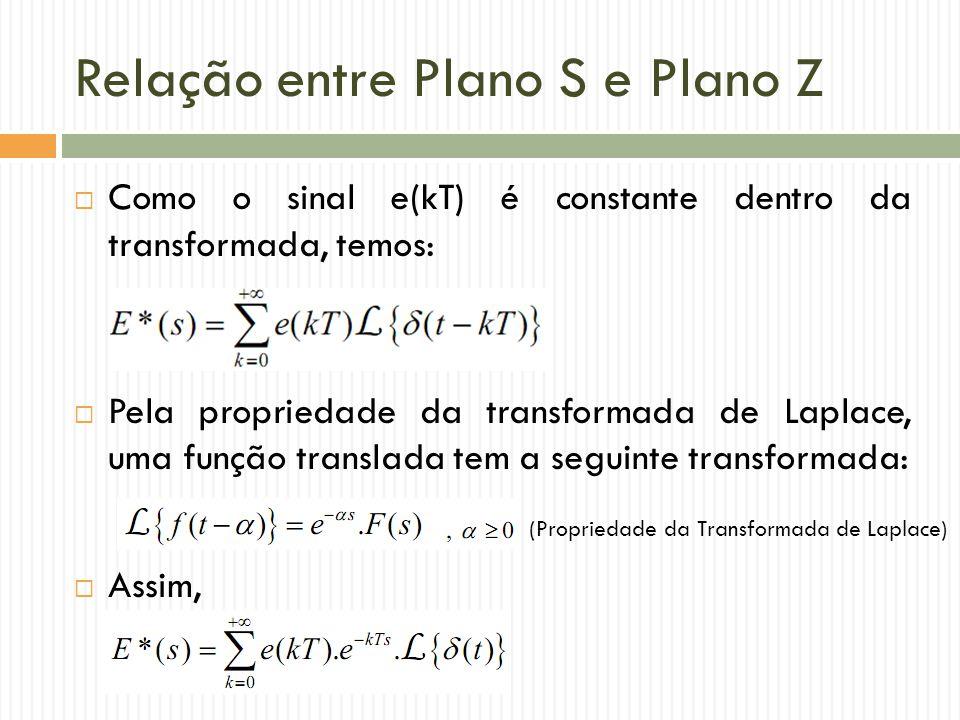 Relação entre Plano S e Plano Z  Como o sinal e(kT) é constante dentro da transformada, temos:  Pela propriedade da transformada de Laplace, uma fun