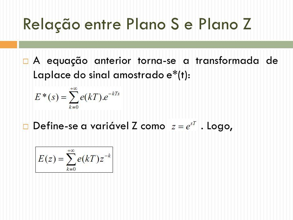 Relação entre Plano S e Plano Z  A equação anterior torna-se a transformada de Laplace do sinal amostrado e*(t):  Define-se a variável Z como. Logo,